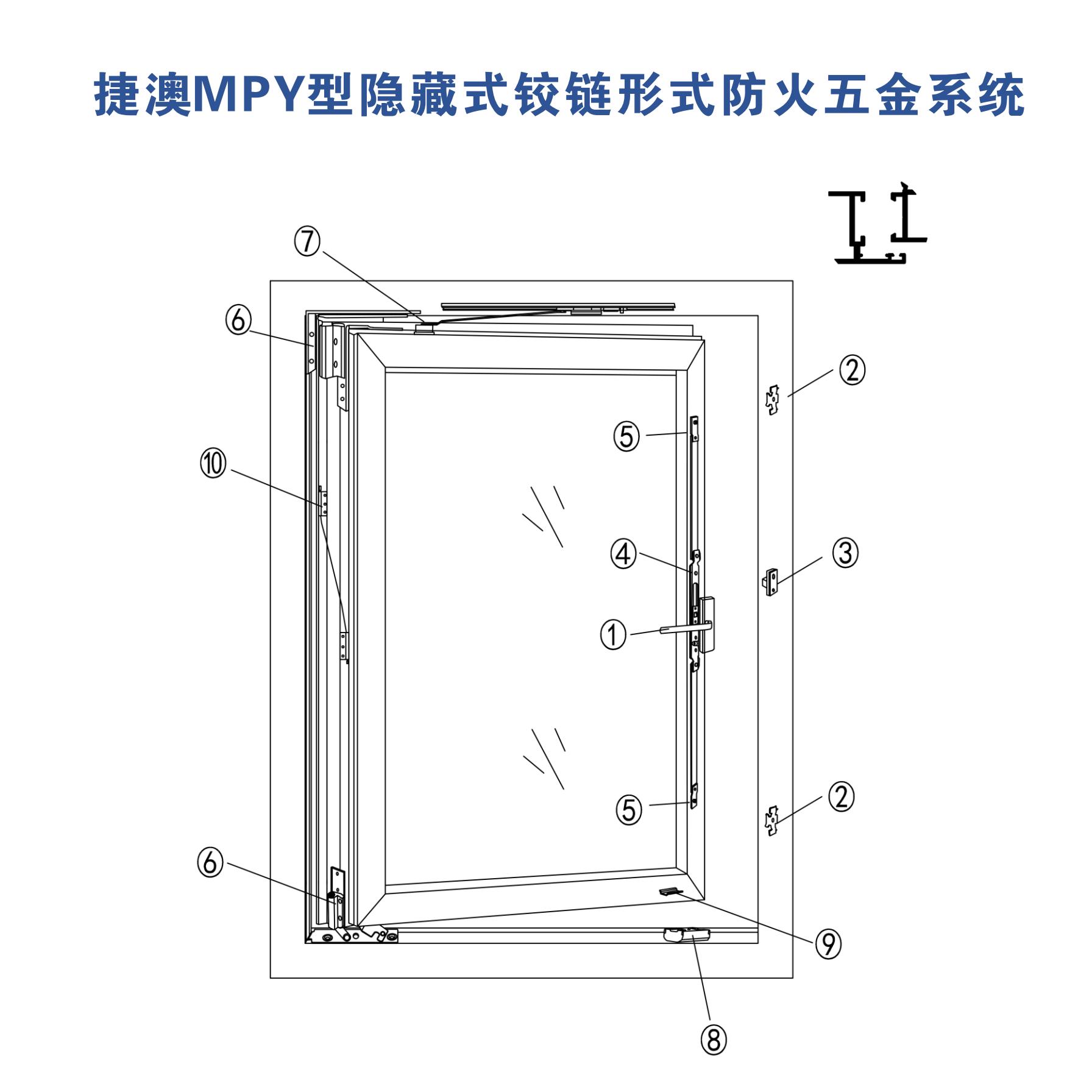 九游会j9官网备用MPY型隐藏式铰链形式防火五金系统