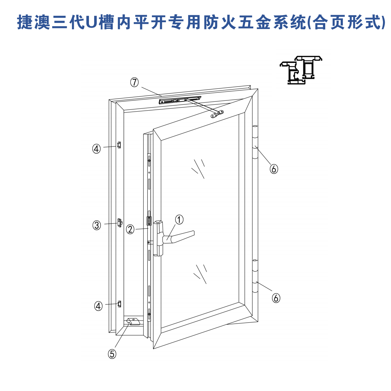 Special fireproof hardware system for flat opening in U slot of Jieao (hinge form)