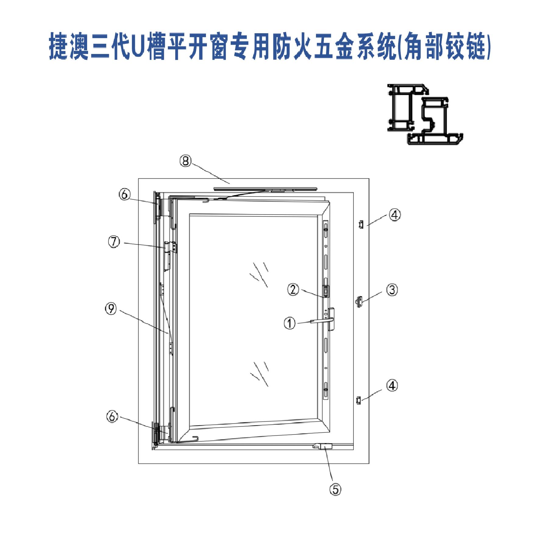 九游会appU槽平开窗专用防火五金系统(角部铰链)