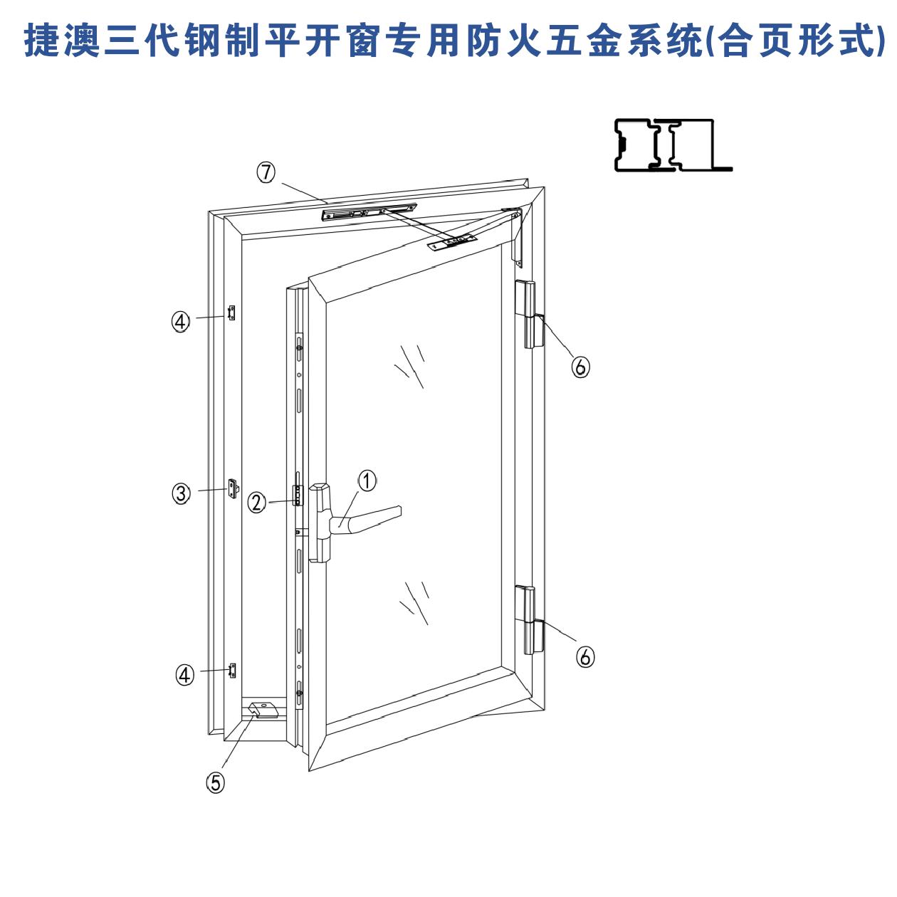 Special fireproof hardware system for Jieao steel casement window (hinge form)