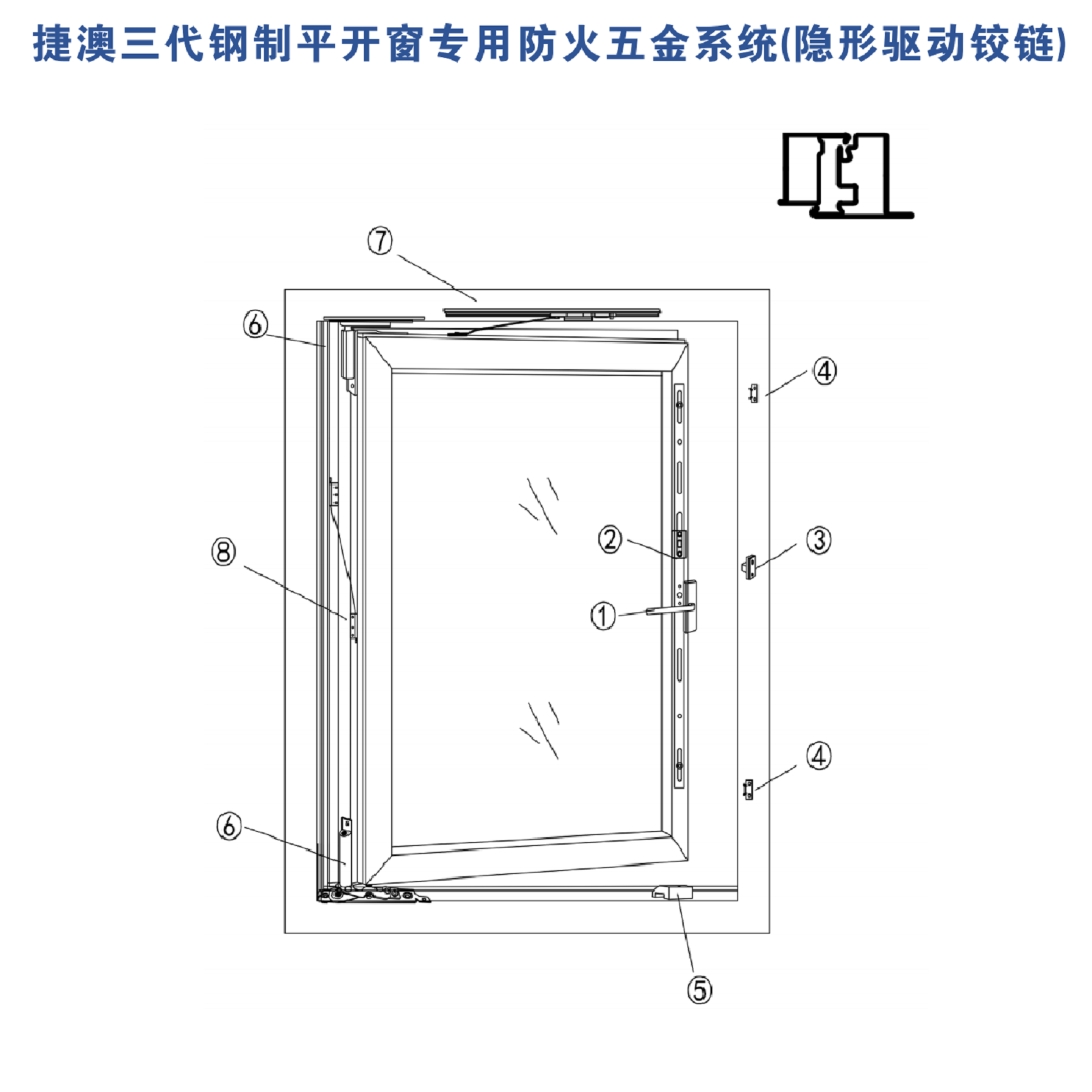 Special fireproof hardware system for Jieao steel casement window (invisible driving hinge)