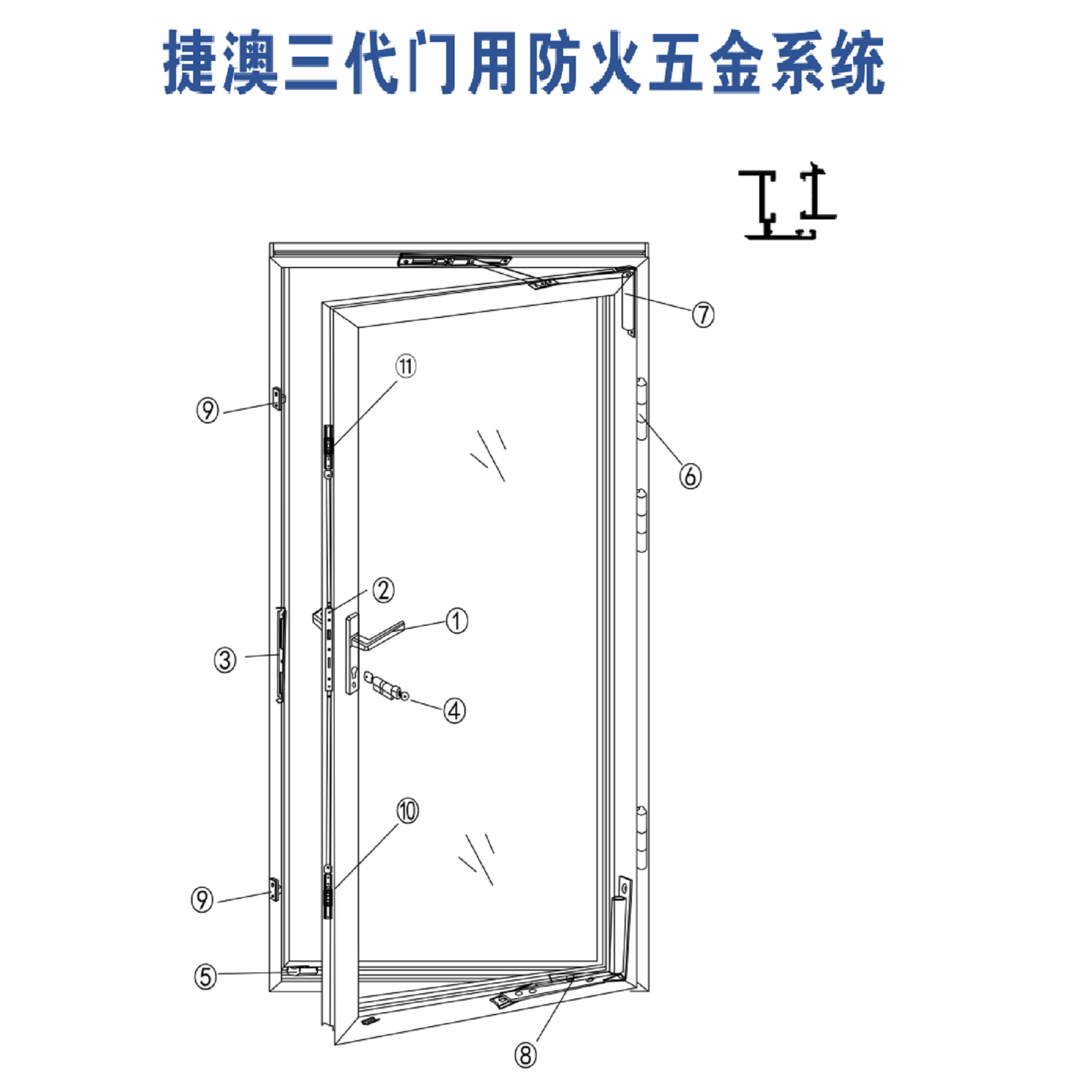 Fire protection hardware system for Jie Macao