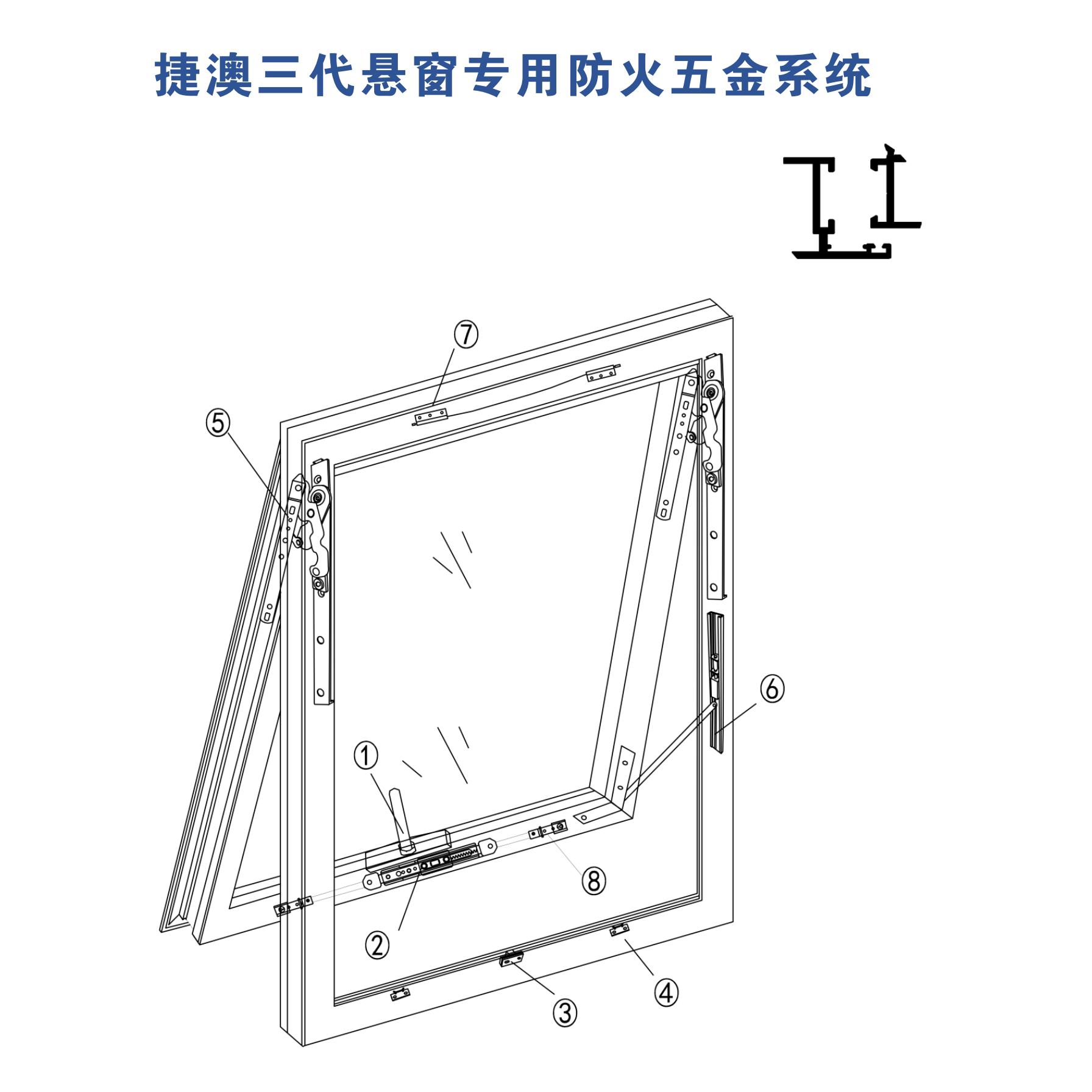 九游会app三代悬窗专用防火五金系统