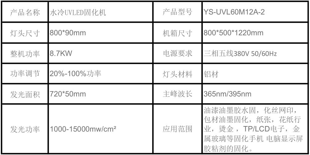 YS-UVF60M12A-2