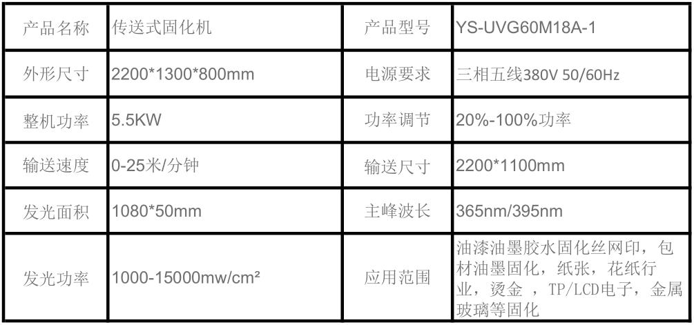 YS-UVG60M18A&C-1