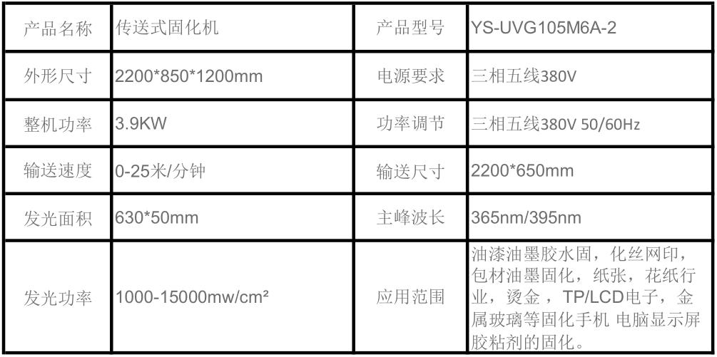 YS-UVG105M6A&C-2