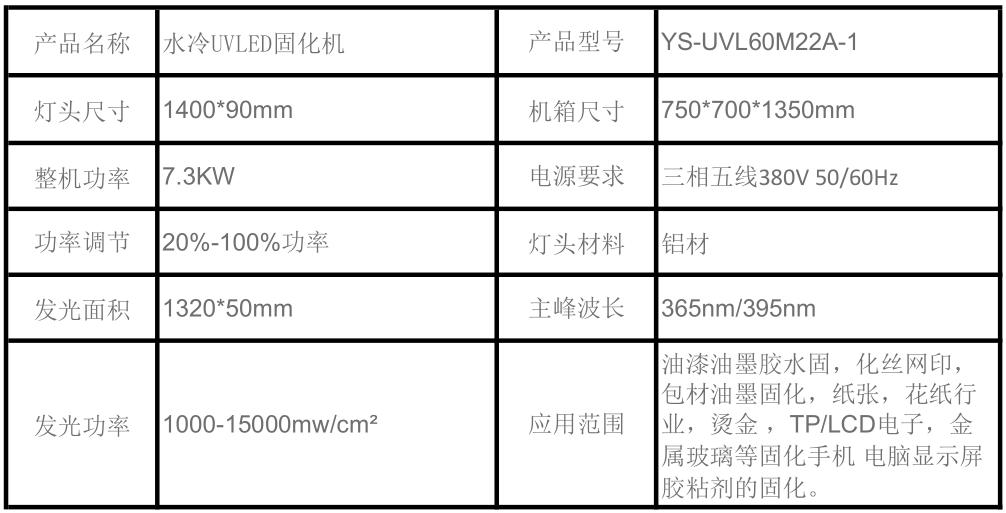 YS-UVL60M22A&C-1