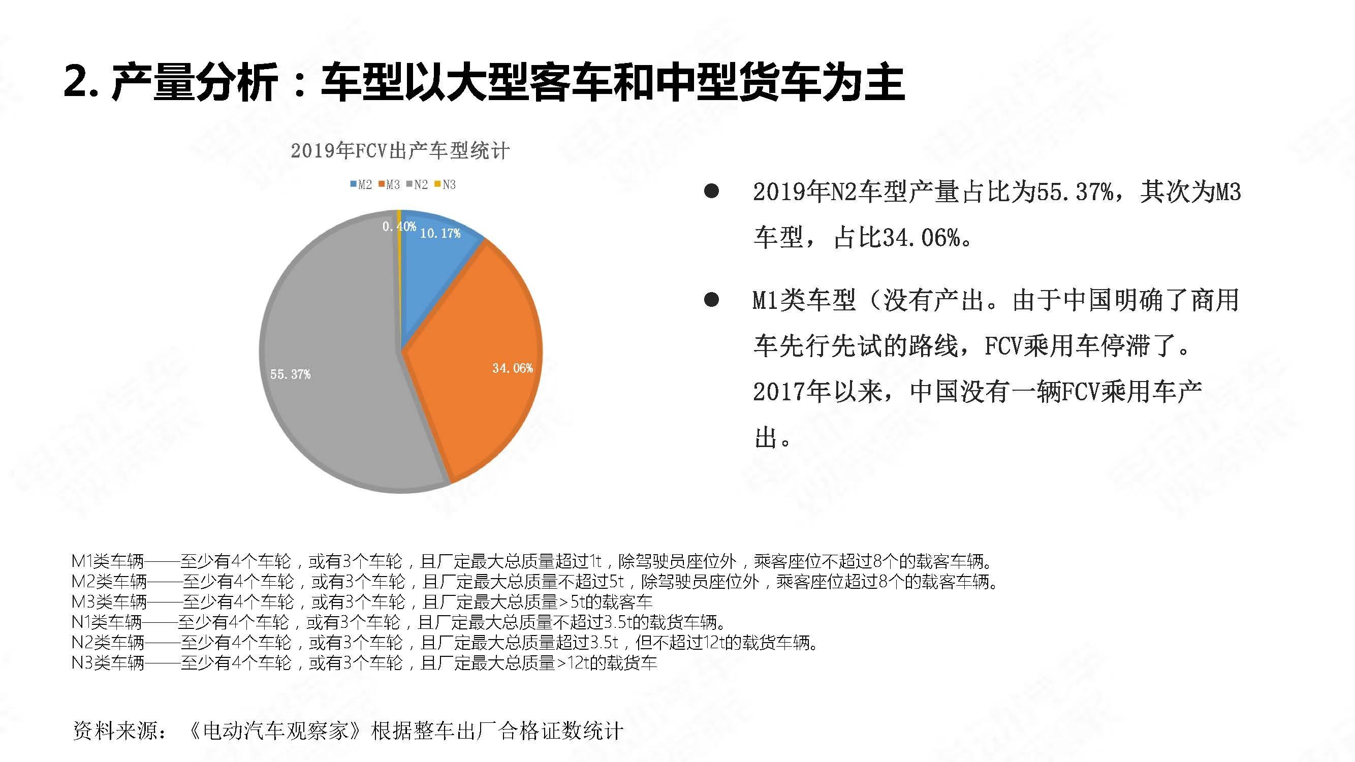 中国氢燃料电池汽车年度观察2020_页面_05