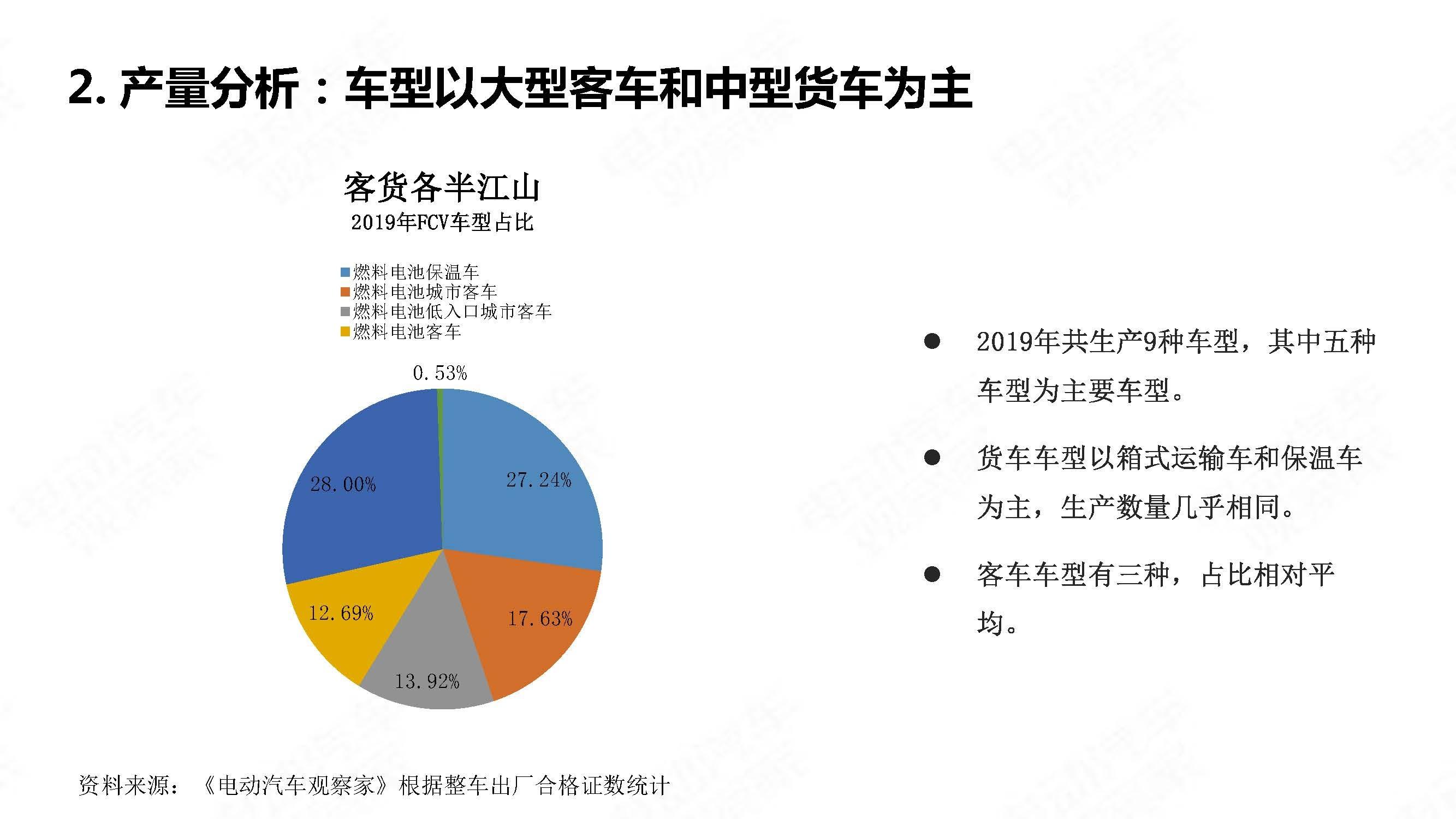 中国氢燃料电池汽车年度观察2020_页面_06