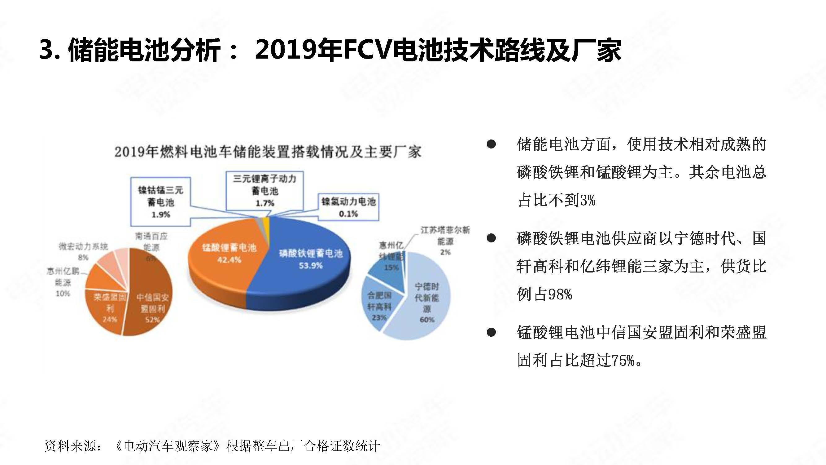 中国氢燃料电池汽车年度观察2020_页面_09