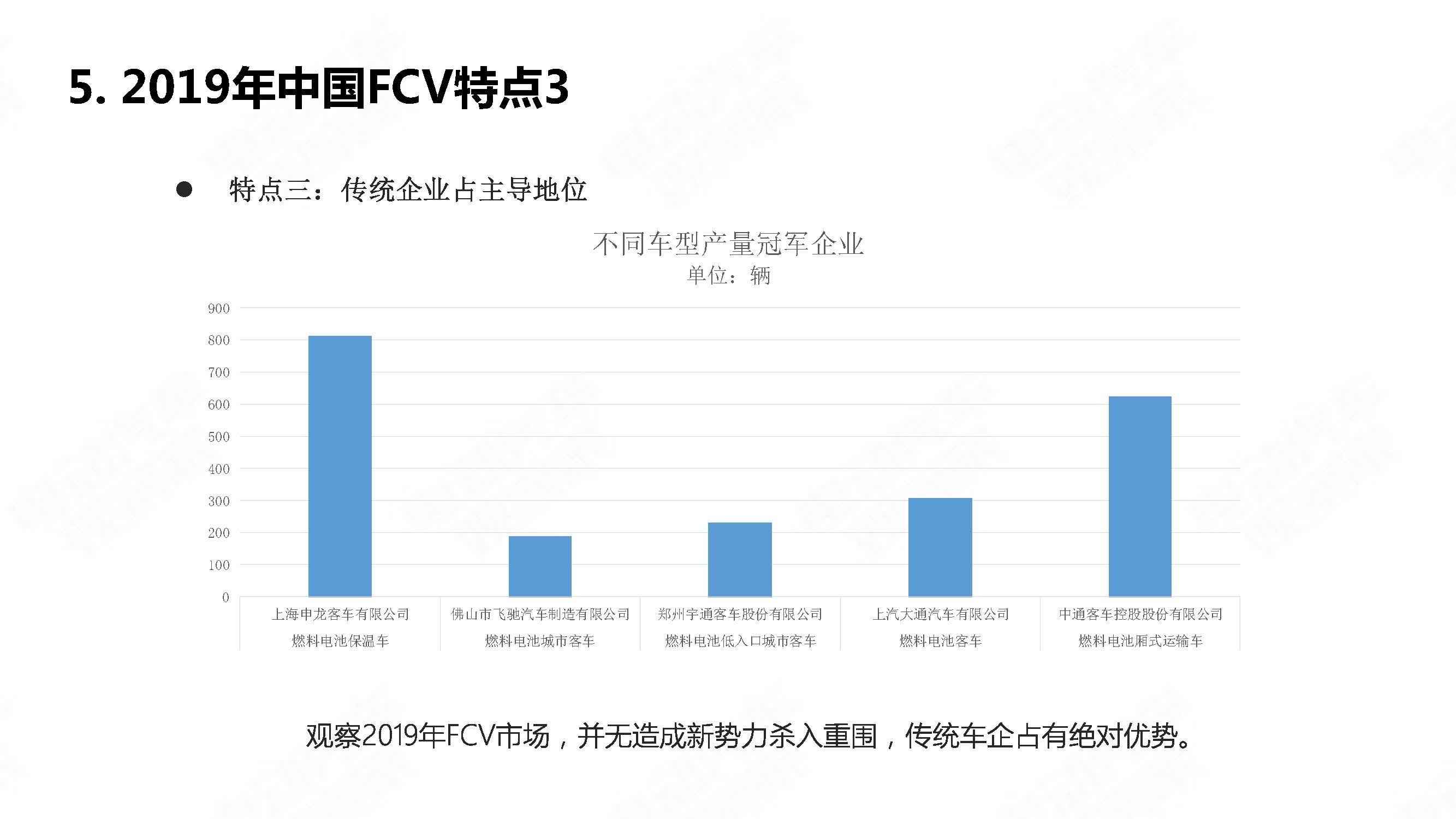 中国氢燃料电池汽车年度观察2020_页面_15