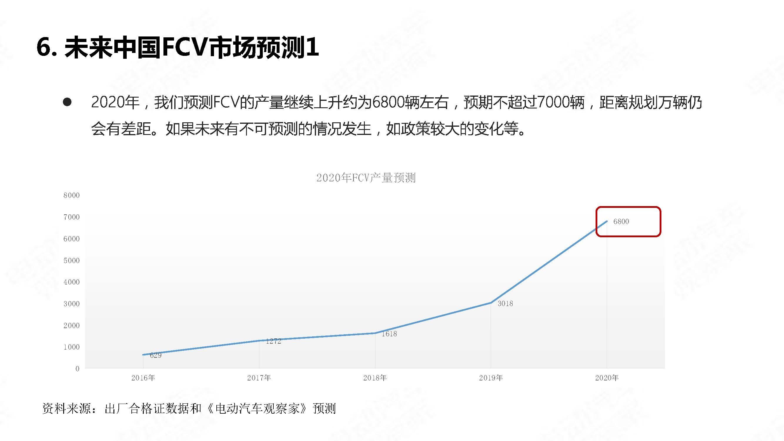 中国氢燃料电池汽车年度观察2020_页面_17