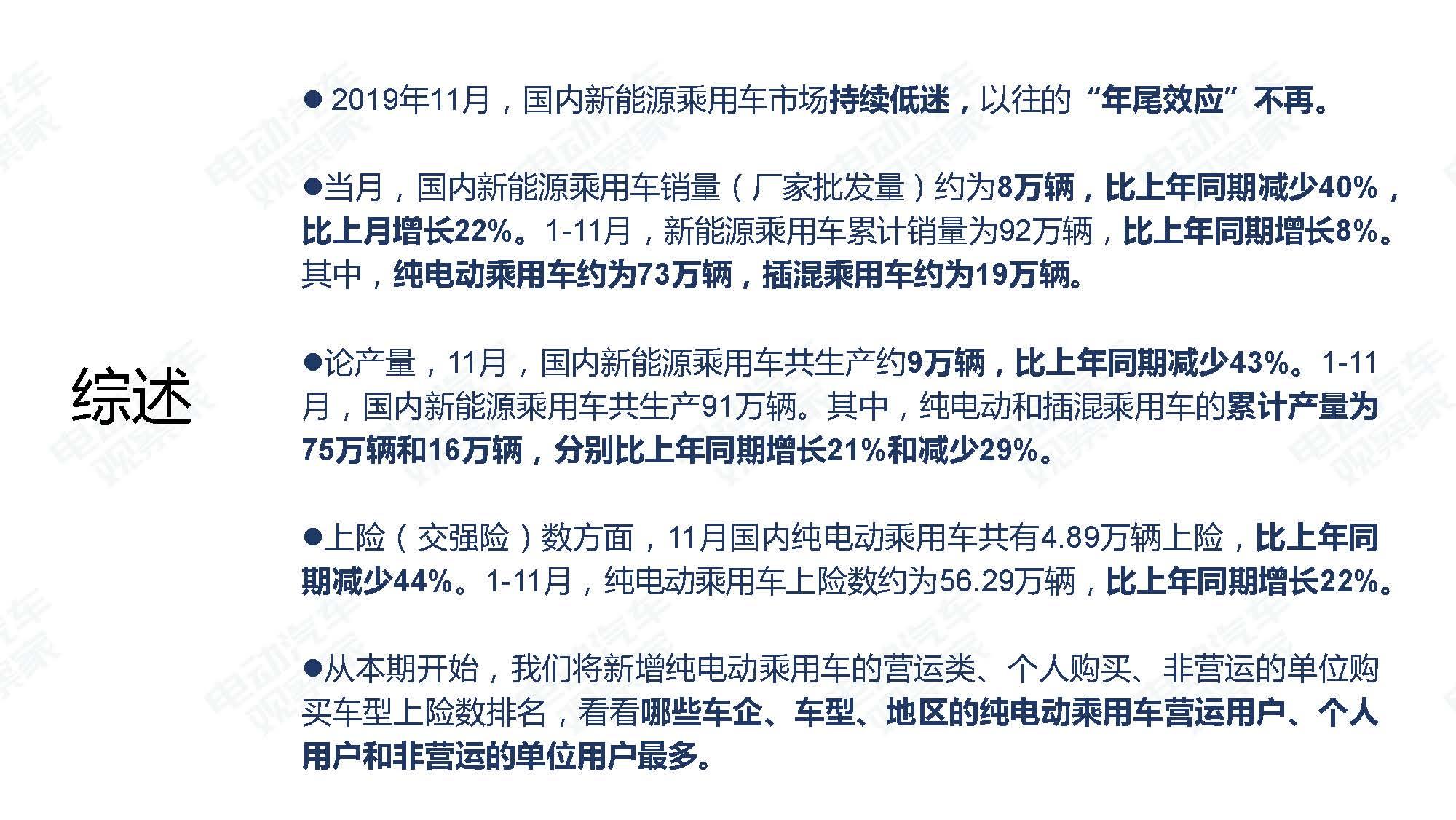 2019年11月中国新能源汽车产业观察_页面_006