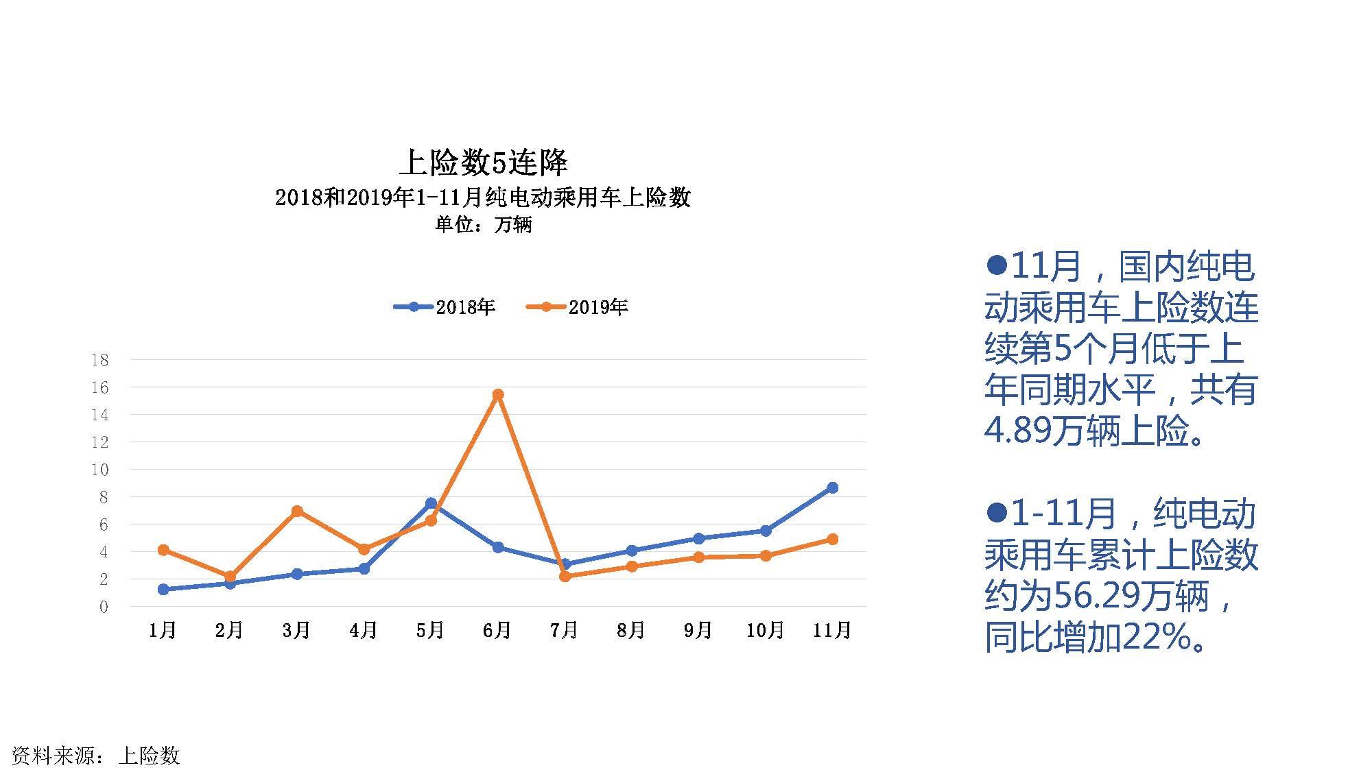 2019年11月中国新能源汽车产业观察_页面_047