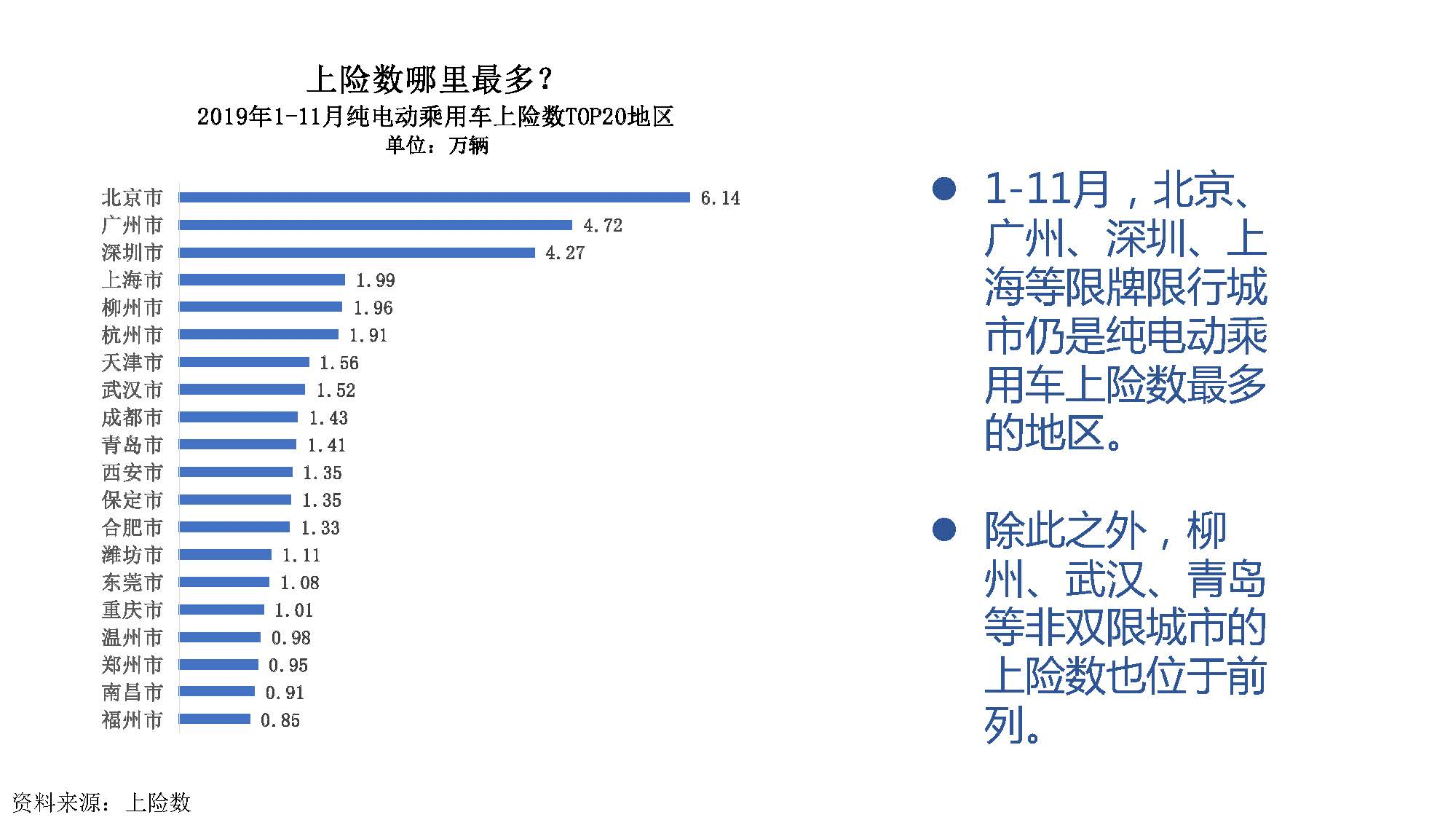 2019年11月中国新能源汽车产业观察_页面_053