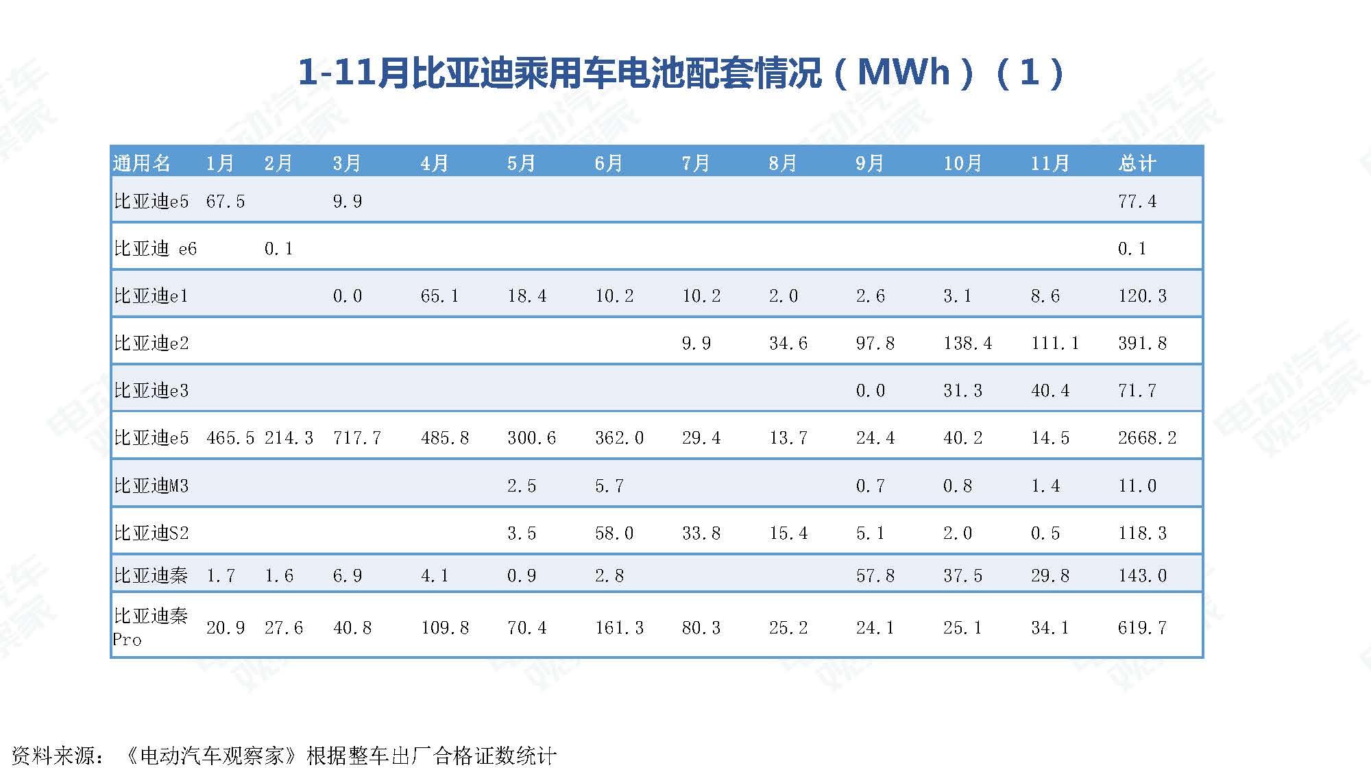 2019年11月中国新能源汽车产业观察_页面_076