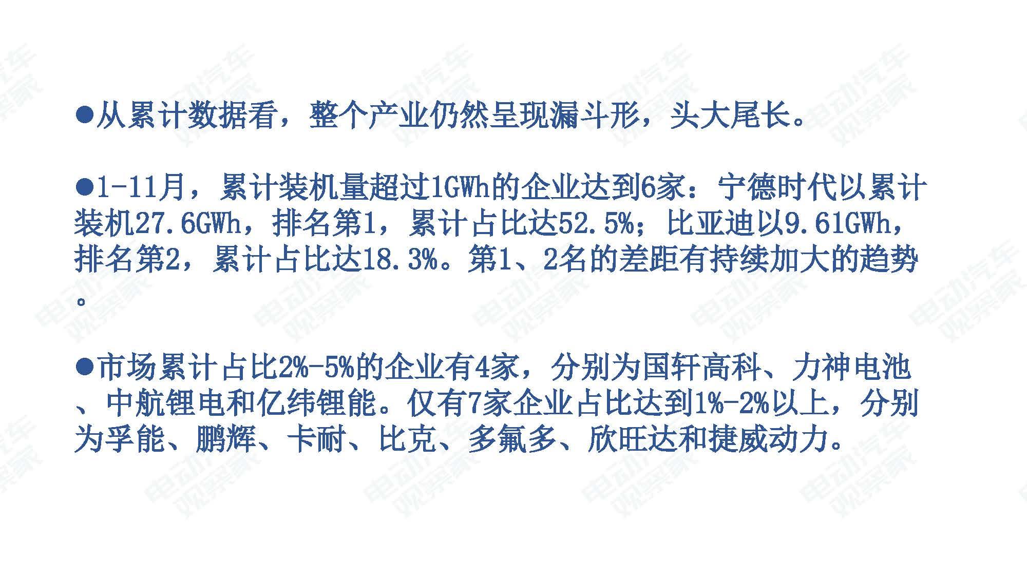 2019年11月中国新能源汽车产业观察_页面_081