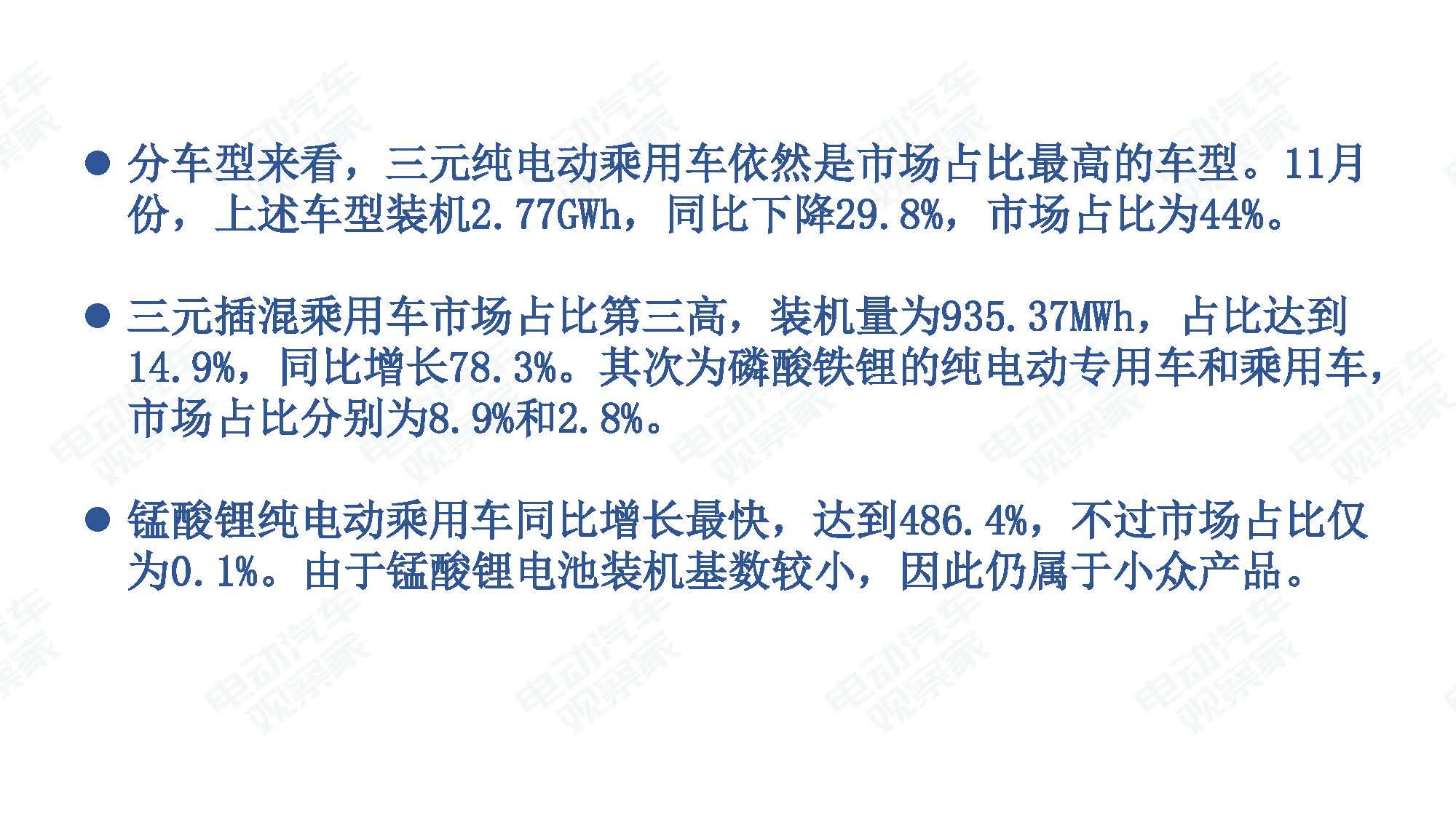 2019年11月中国新能源汽车产业观察_页面_087