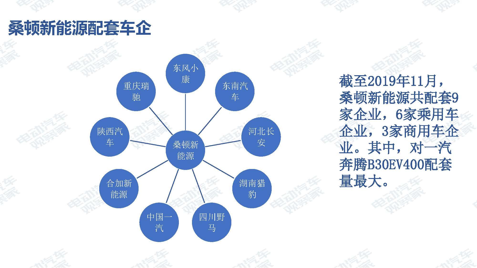 2019年11月中国新能源汽车产业观察_页面_101