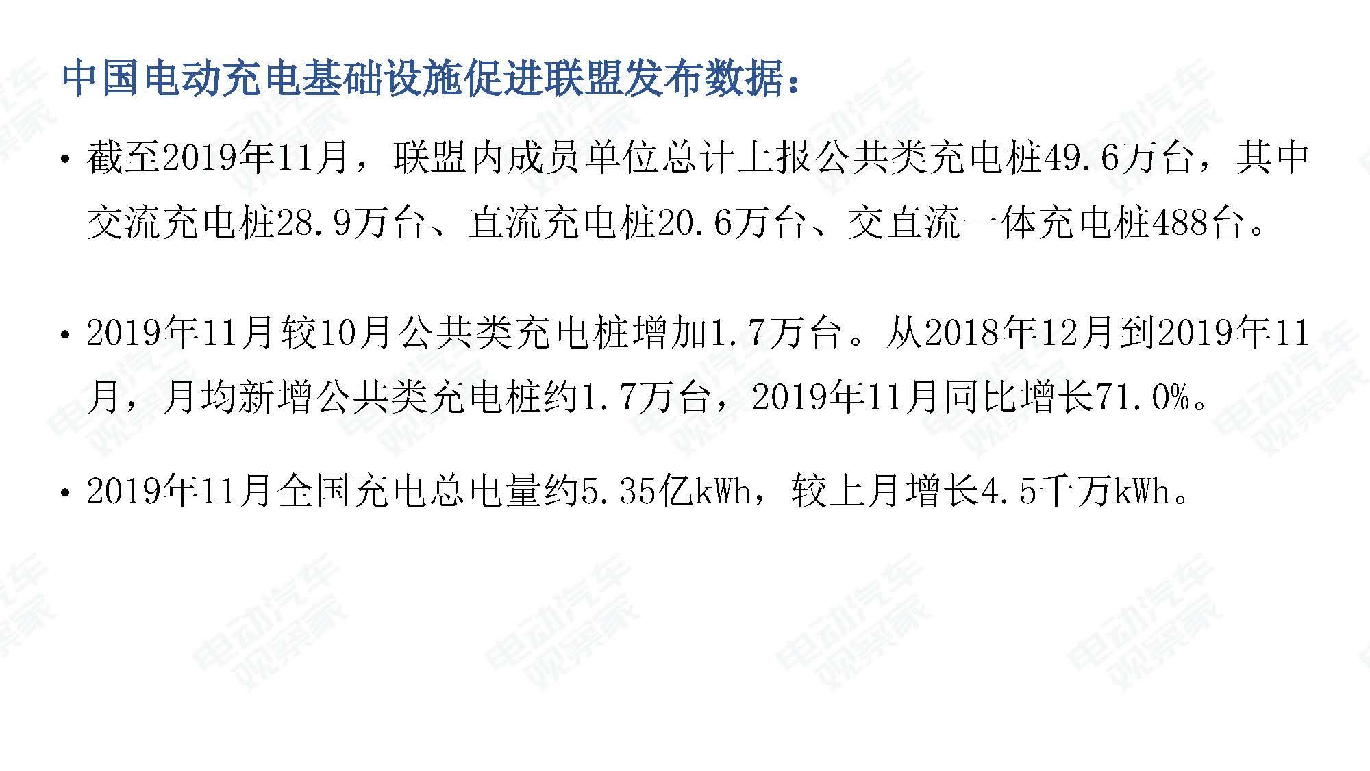 2019年11月中国新能源汽车产业观察_页面_120