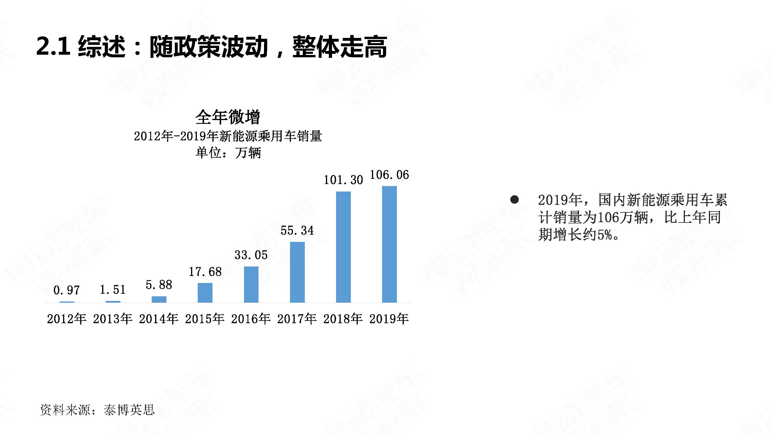 中国新能源汽车产业年度观察2020 简版_页面_07