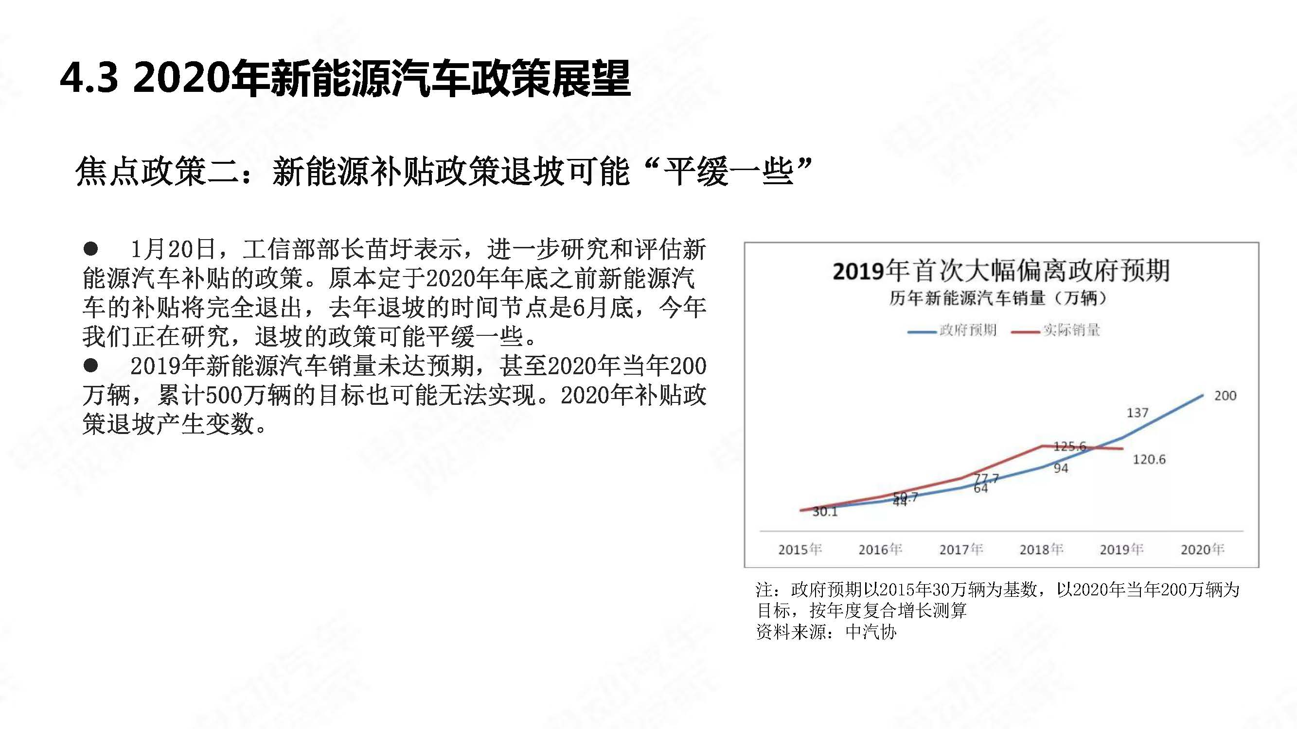 中国新能源汽车产业年度观察2020 简版_页面_43