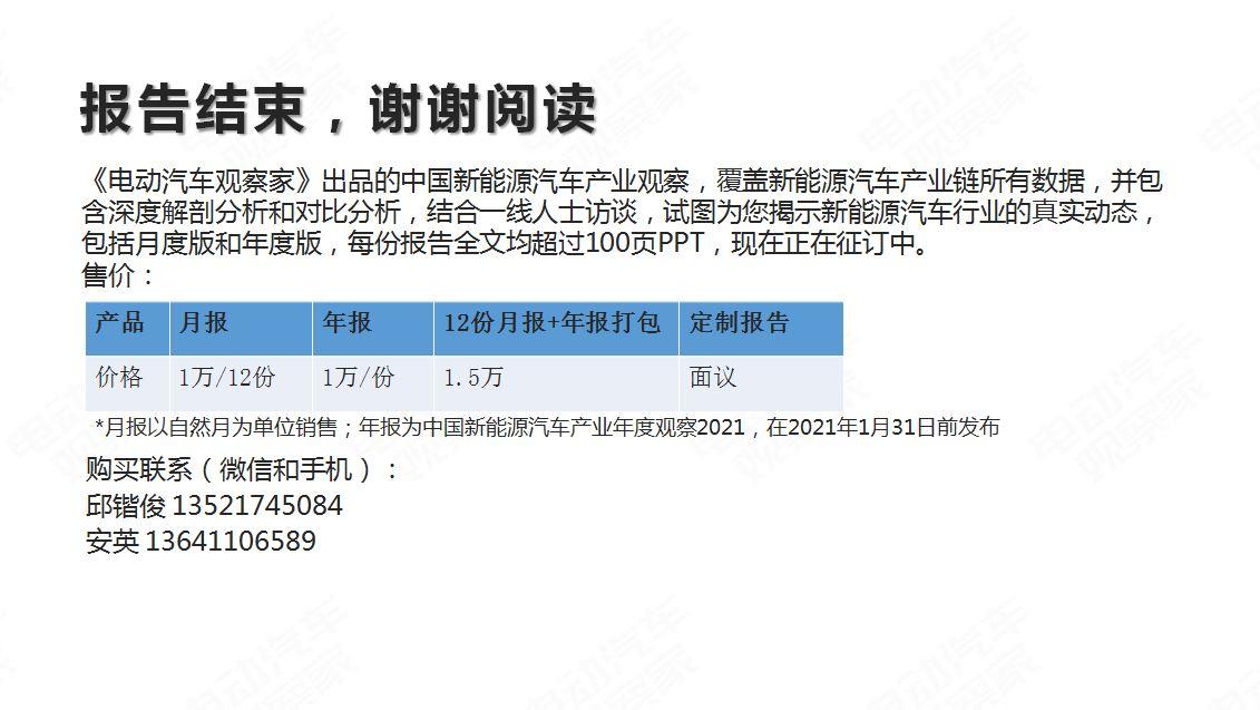 中国新能源汽车产业年度观察2020 简版_页面_53