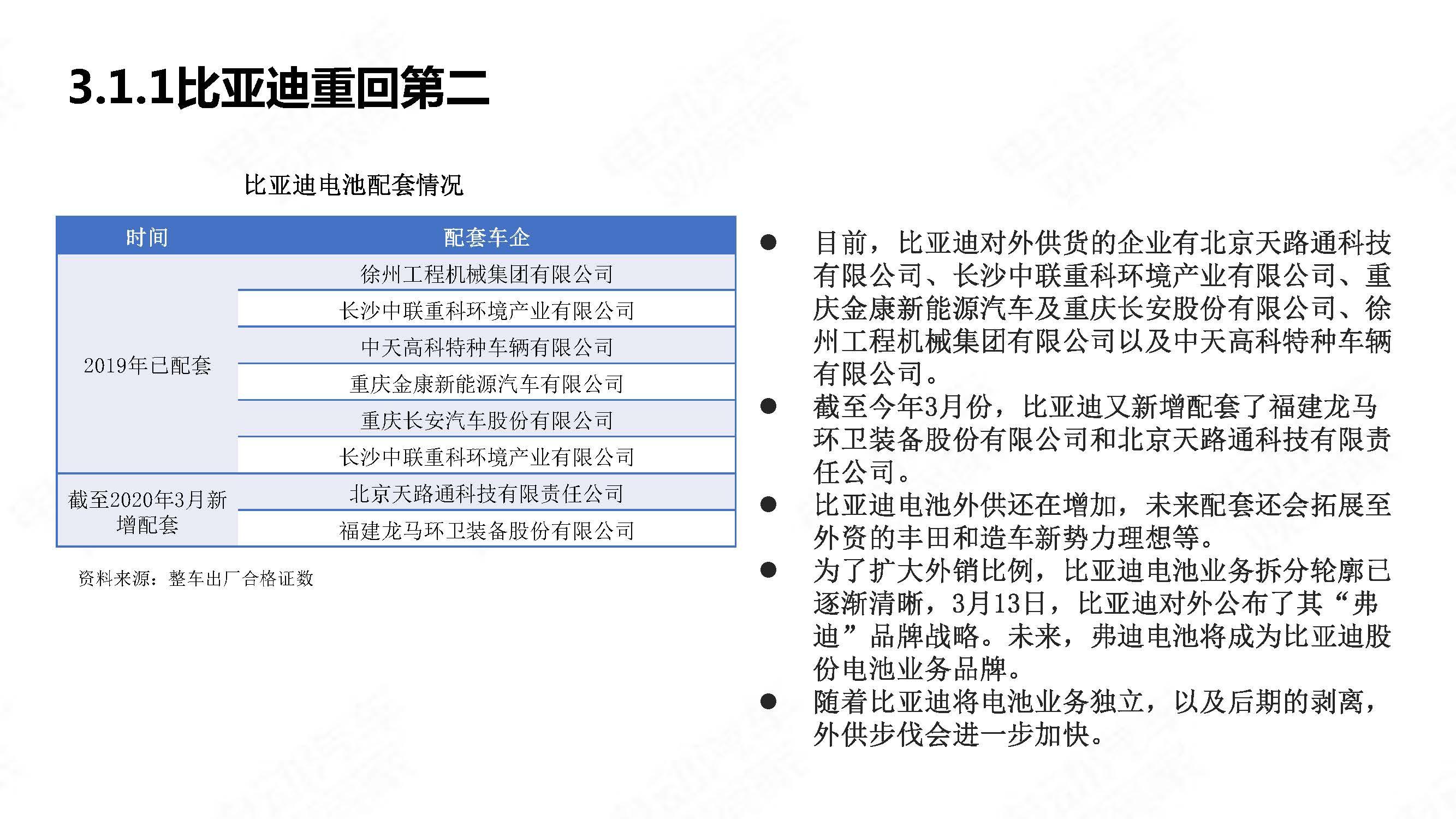中国新能源汽车产业观察2020年3月简版_页面_25