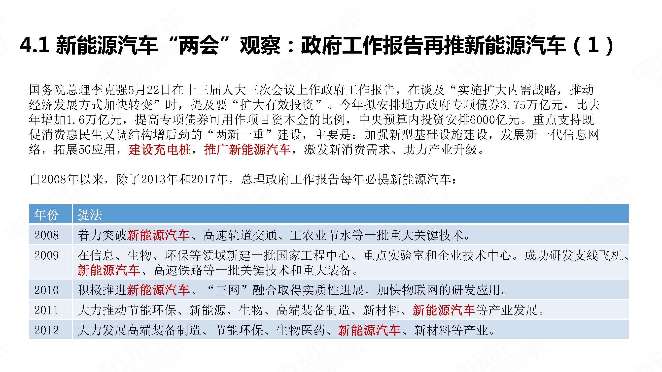 中国新能源汽车产业观察2020年4月简版_页面_34