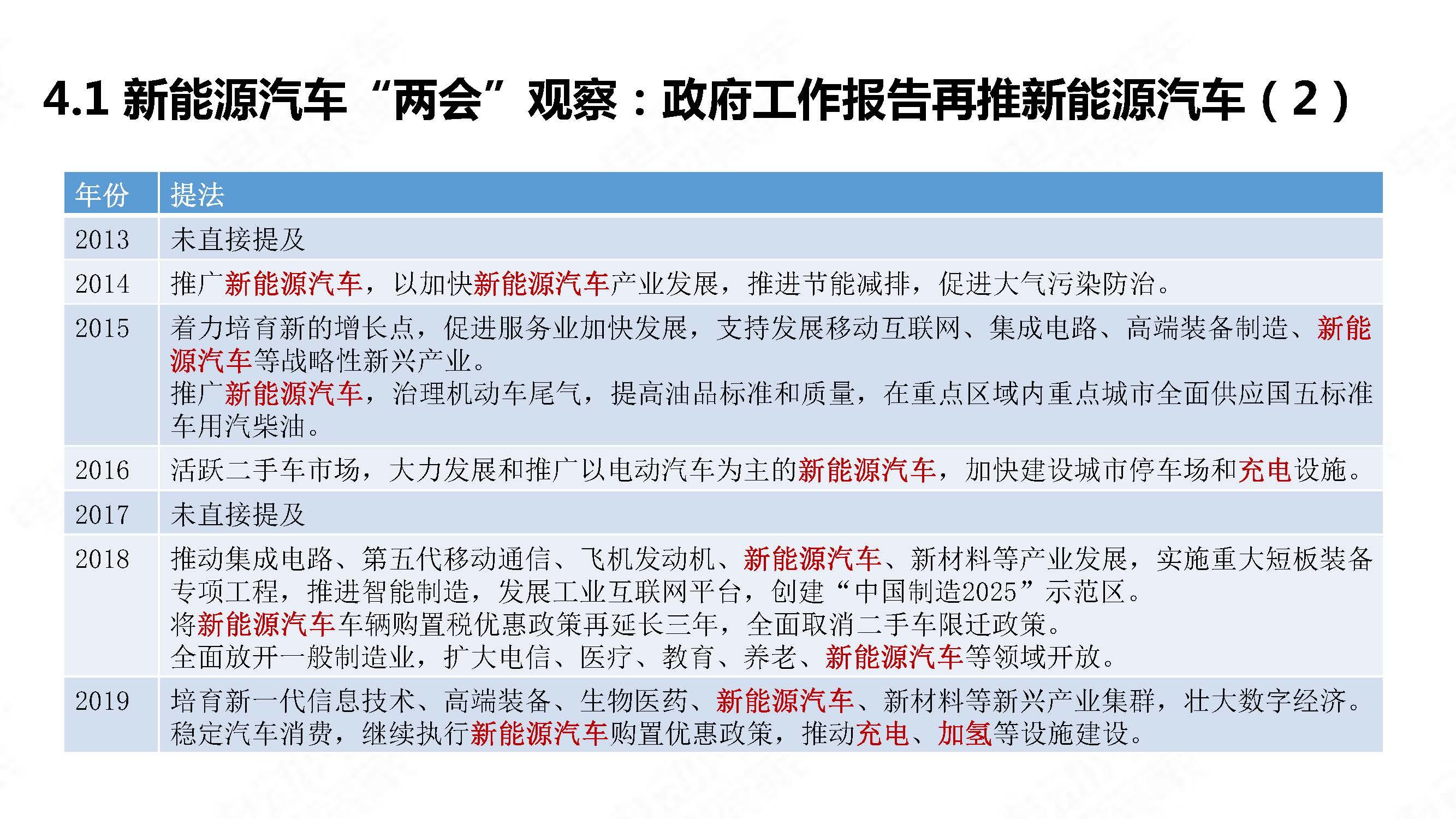 中国新能源汽车产业观察2020年4月简版_页面_35