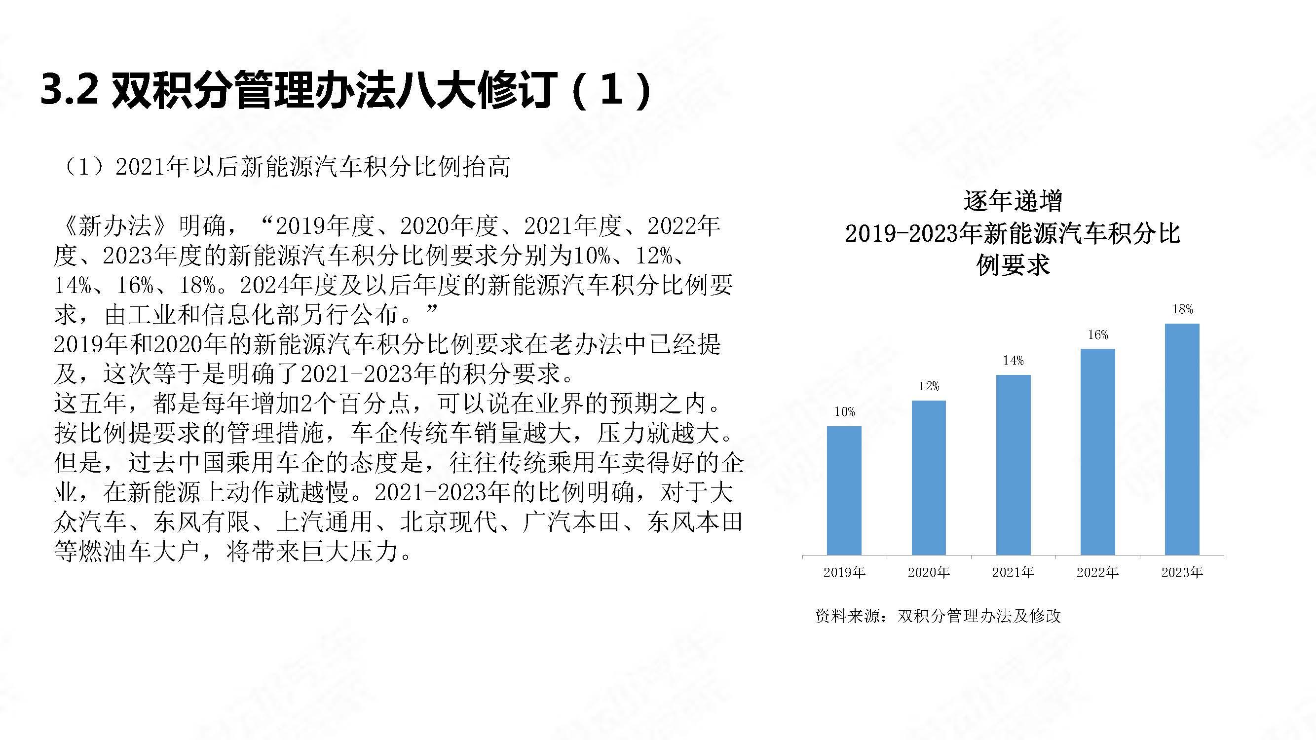 中国新能源汽车产业观察2020年5月简版_页面_29