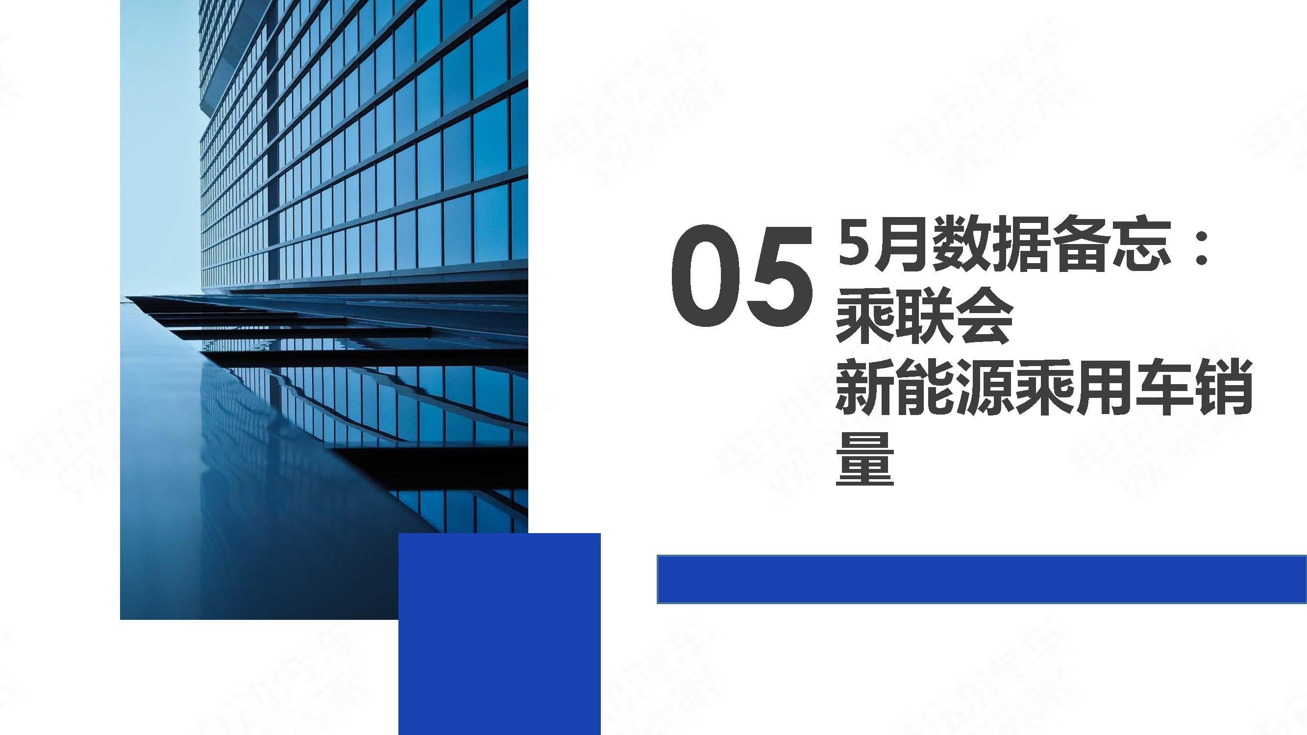 中国新能源汽车产业观察2020年5月简版_页面_33
