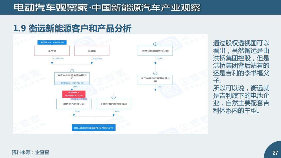 中国动力电池产业观察2020年8月_26