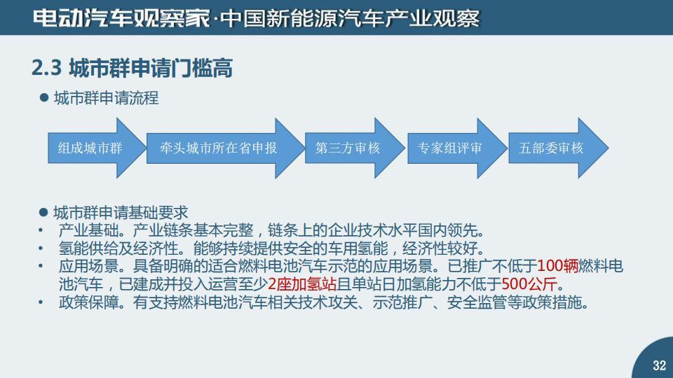 中国动力电池产业观察2020年8月_31