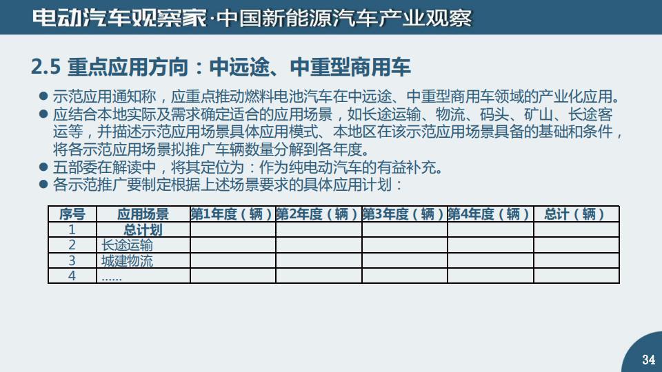 中国动力电池产业观察2020年8月_33