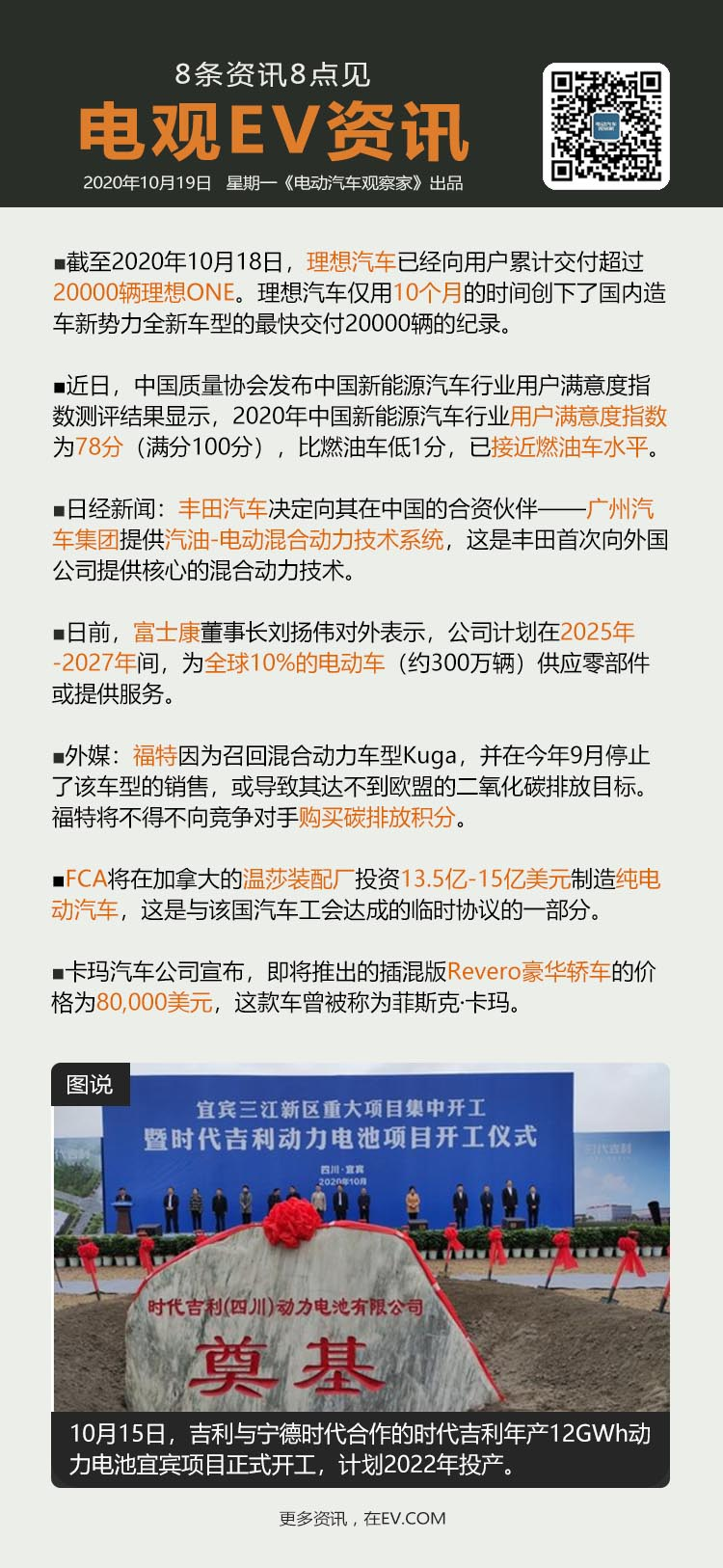 10月19日:理想汽车已交付20000辆、中国新能源汽车满意度指数接近燃油车水平...