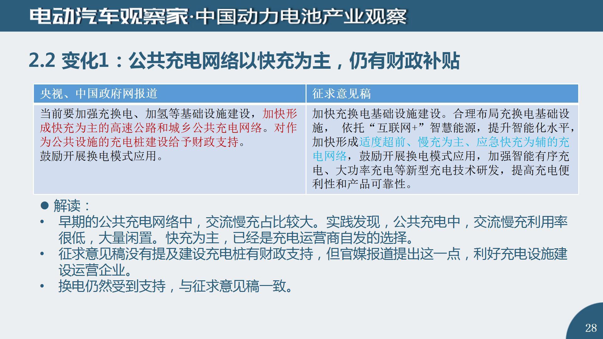 中国动力电池产业观察2020年9月_28
