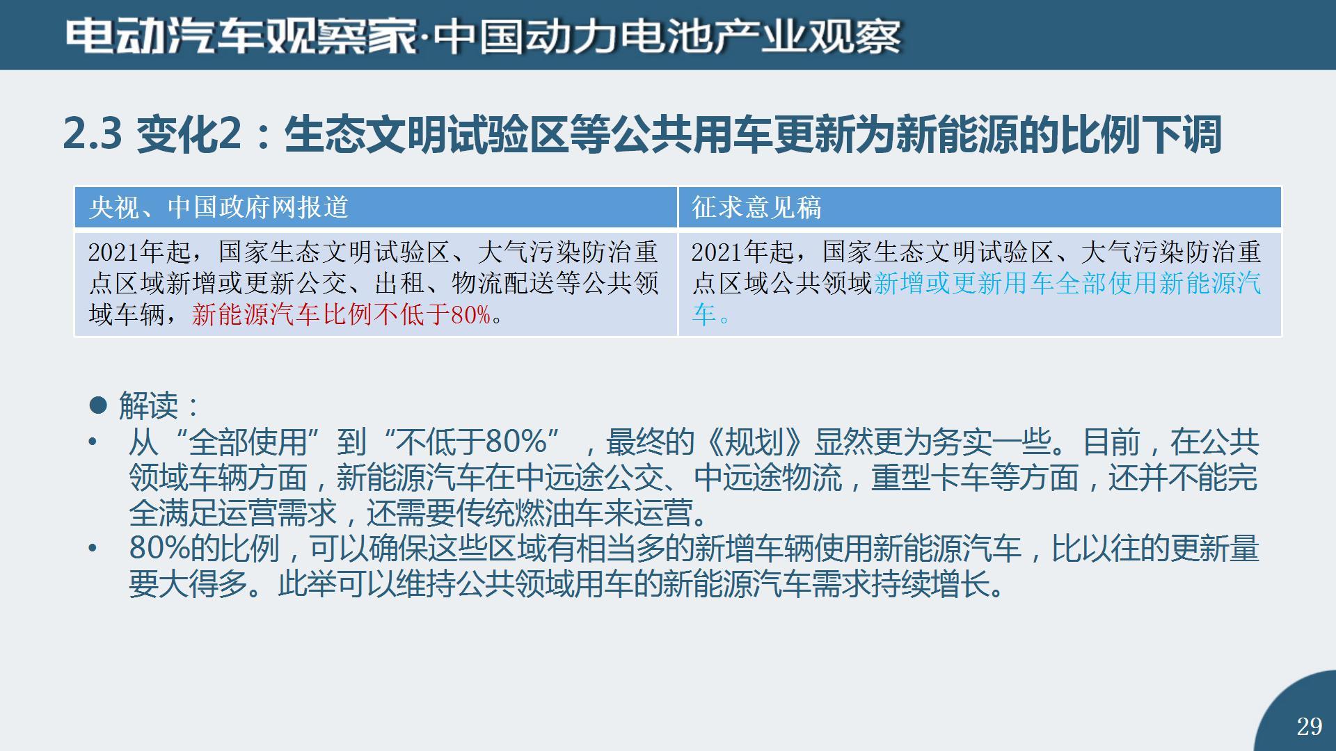 中国动力电池产业观察2020年9月_29