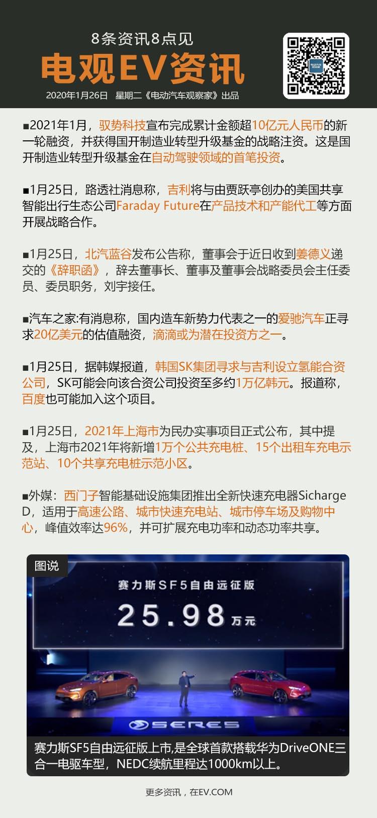 1月26日:驭势科技完成10亿元融资、吉利或将与FF合作、刘宇接任北汽蓝谷董事长