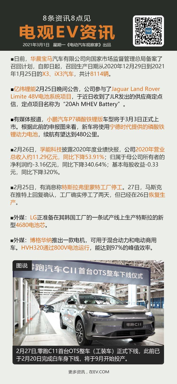 3月1日:华晨宝马召回部分国产iX3汽车、亿纬锂能收捷豹路虎定点信、小鹏P7磷酸...