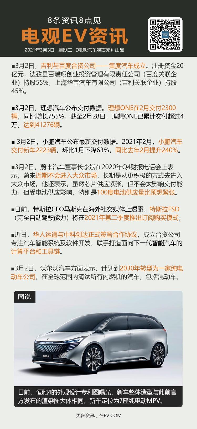 3月3日:百度吉利合资公司正式成立、理想2月交付2300辆、小鹏2月交付新车22...