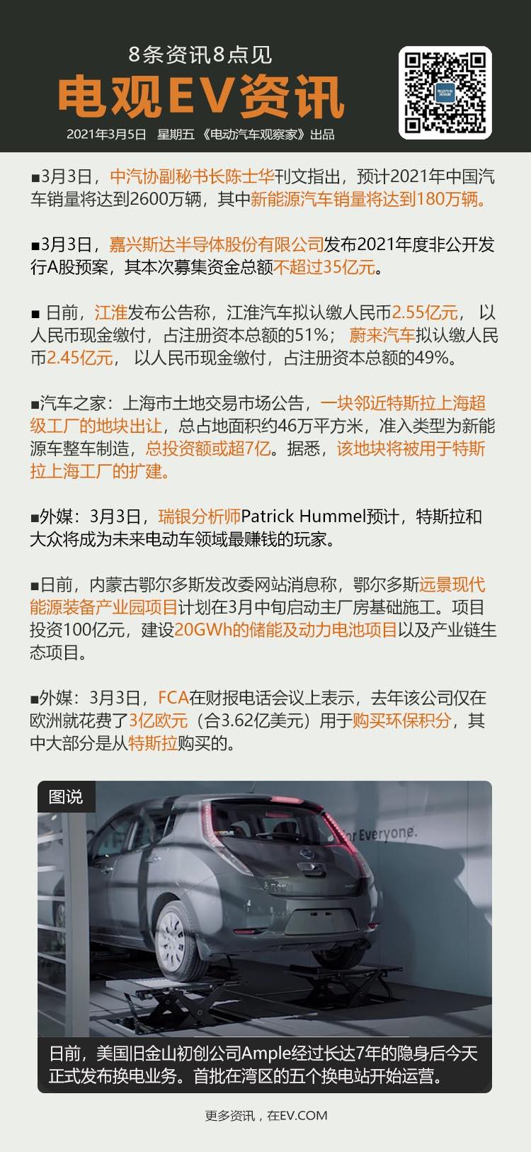 3月5日:今年中国新能源车或销180万辆等8条资讯