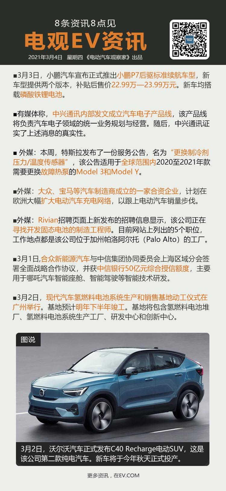 3月4日:磷酸鐵鋰版小鵬P7開啟預售、中興確認成立智能汽車電子產品線、特斯拉或正...