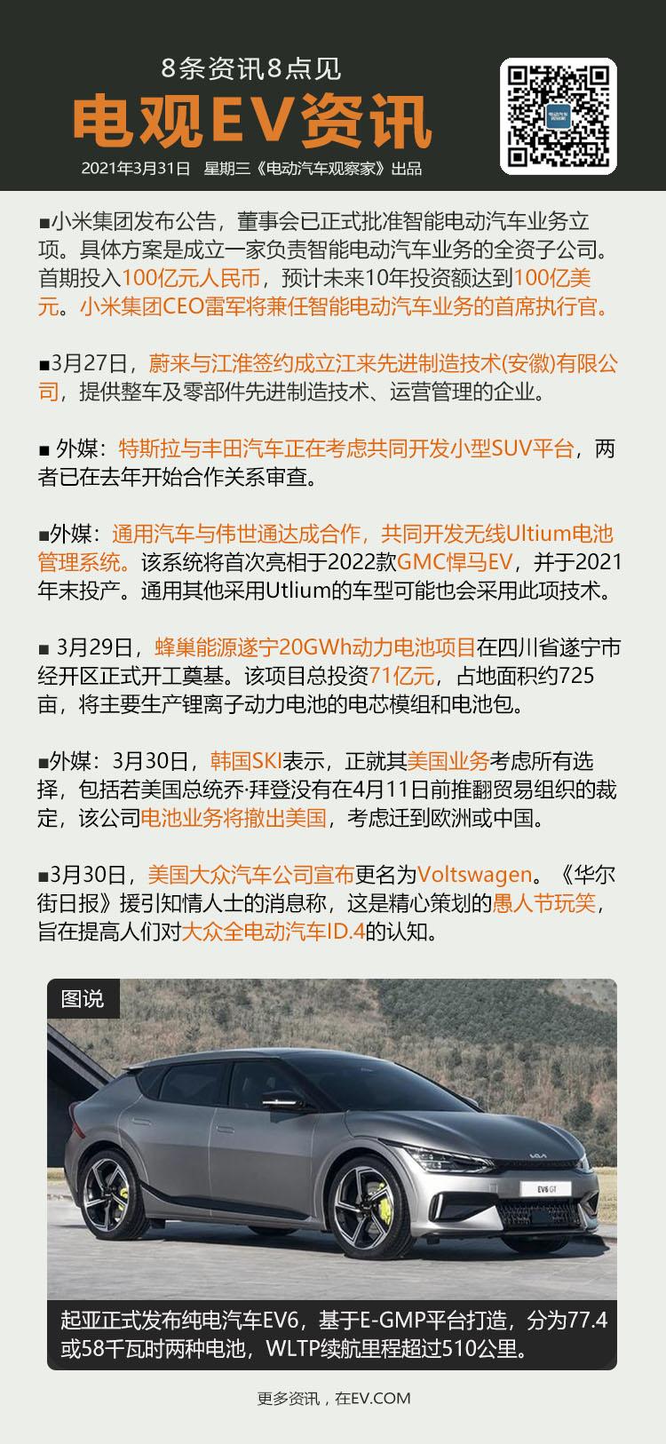 3月31日:小米确认造车、江来公司正式成立、特斯拉丰田共同开发小型SUV平台