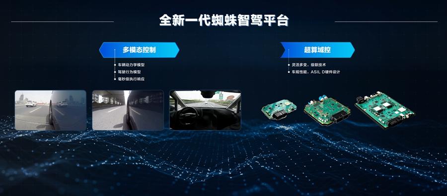 【上汽大通MAXUS MIFA概念车搭载全新一代蜘蛛智驾技术】