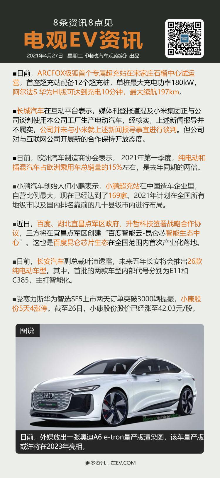 4月27日:极狐首个专属超充站试运营、百度昆仑芯片生态国内首次产业化落地、一季度...