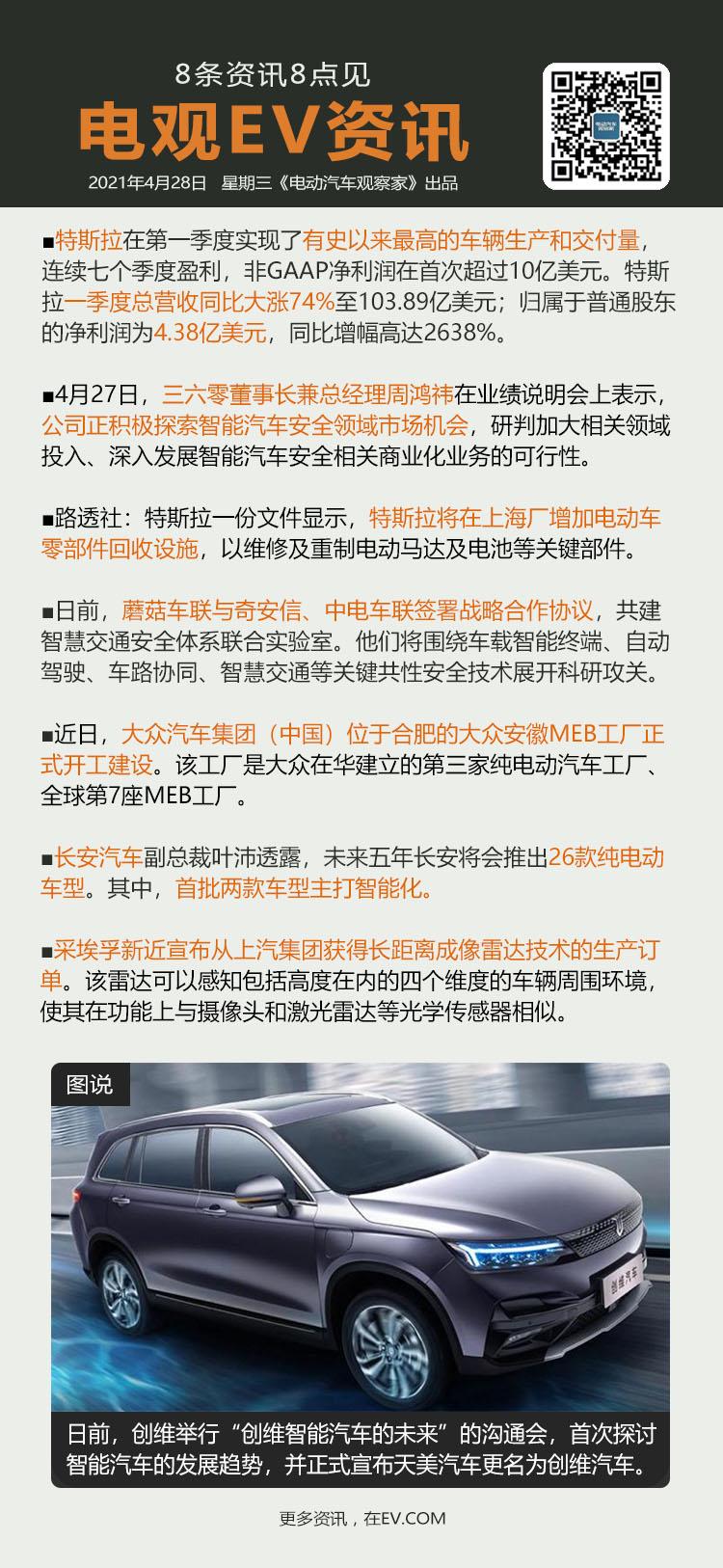 4月28日:特斯拉一季度产销量创历史新高 、360探索智能汽车安全领域机会、特斯...