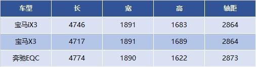 参数对比_20201118_145015537