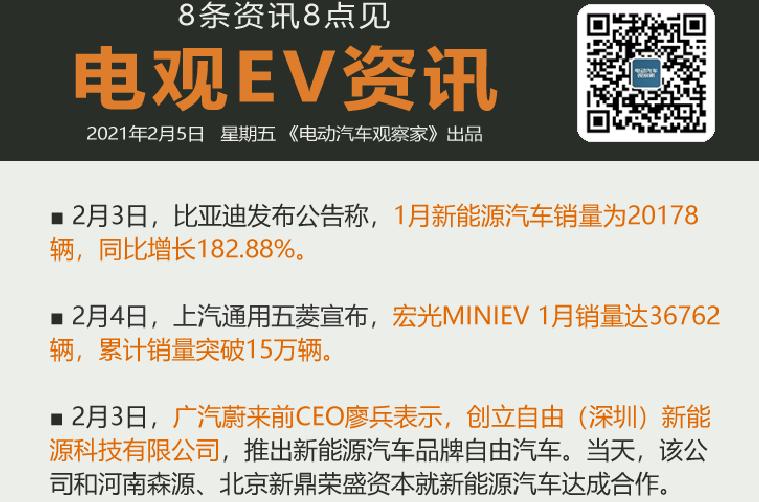2月4日:网传比亚迪开发电动超跑R2、福特众泰电动车项目终止、吉利重庆高速换电站...