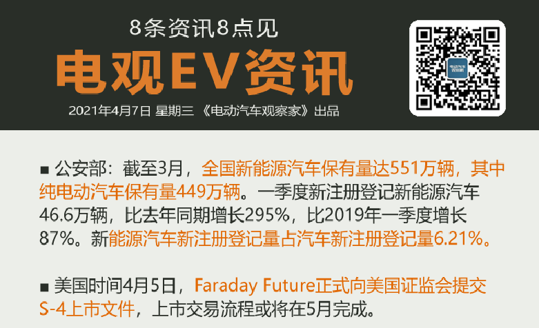 """4月7日:中国新能源汽车保有量551万辆、小米注册""""小米汽车""""、HUMMER E..."""